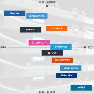 server-comparison