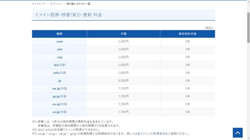 wpx_speed_domain