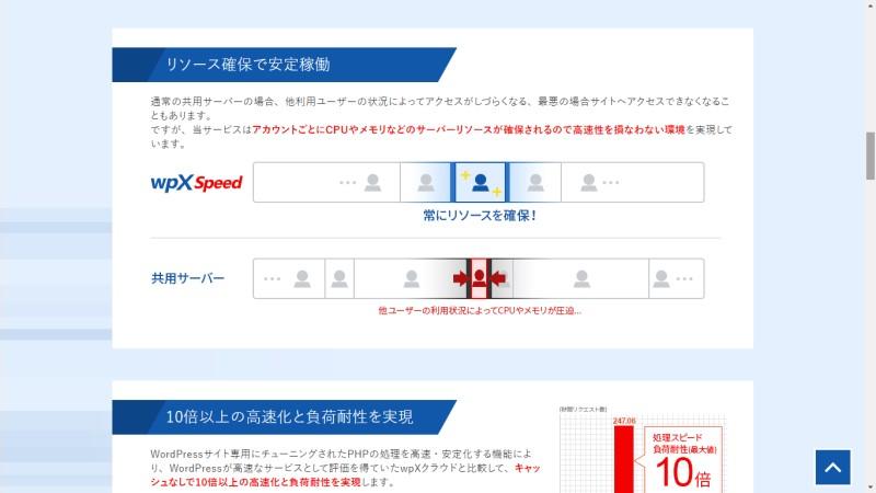 wpx_speed_resource