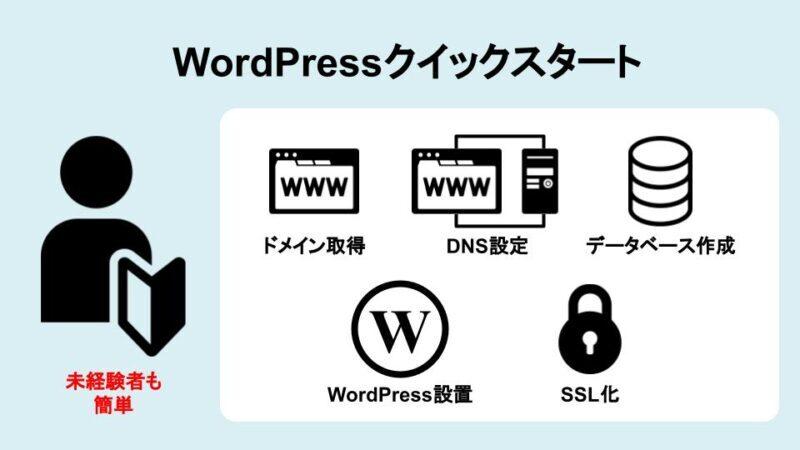 wordpress-quick-start
